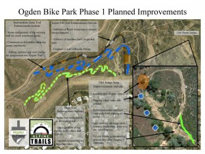Ogden bike park map