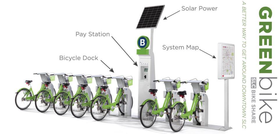 Bike share diagram