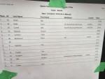 2014 Station Park Criterium C flite results