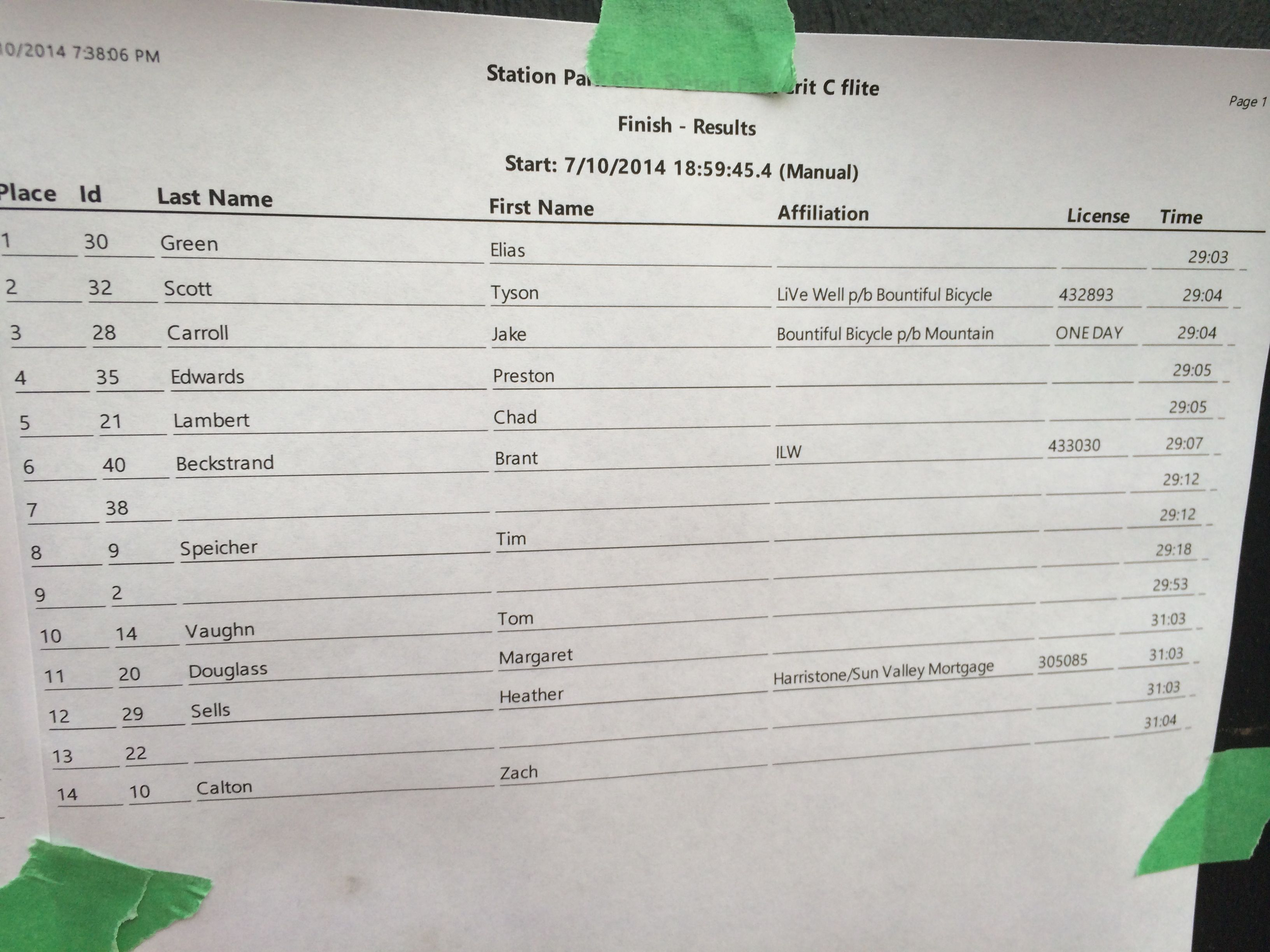2014 Station Park Criterium B flite results