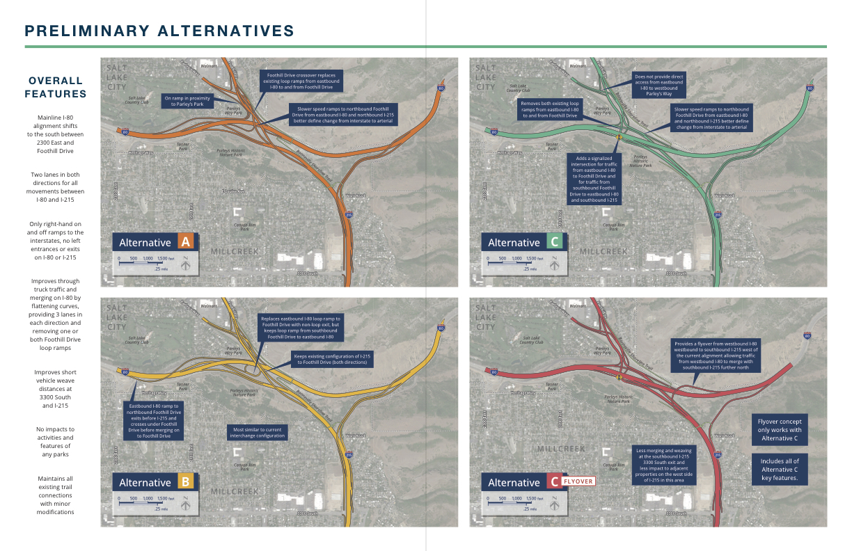 Parley's Canyon Interchange EIS study area. Graphic from UDOT.