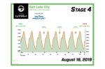 2019 Stage 4 Salt Lake City Elevation